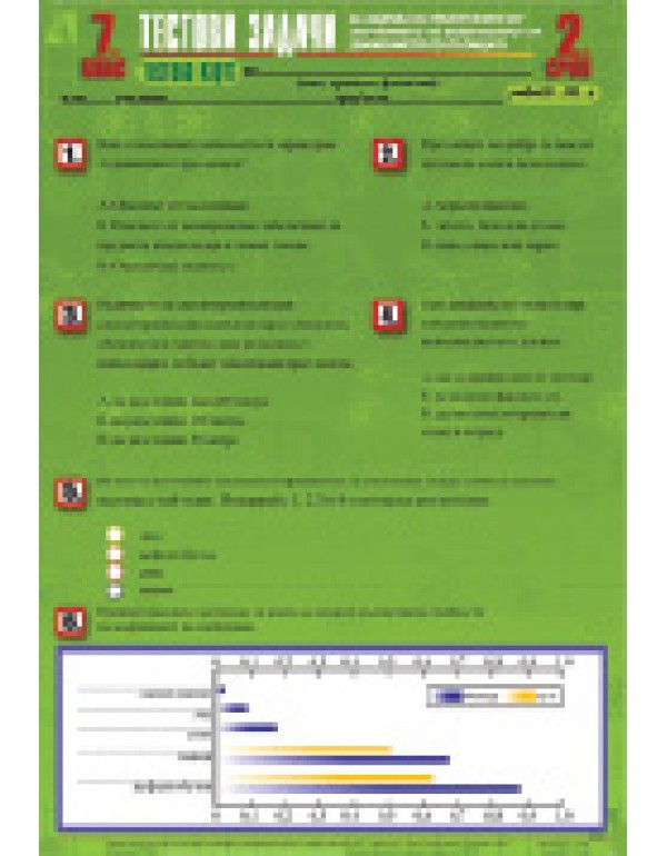 Тестове по БДП 7. клас 2. срок